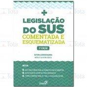 LEGISLACAO DO SUS COMENTADA E ESQUEMATIZADA